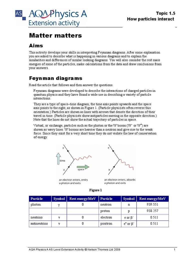1.5 Feynman Diagrams Worksheet | Elementary Particle | Neutrino