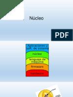 SO-Nucleo-Zaragoza.ppt