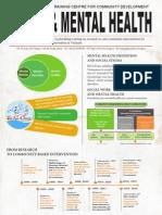 RTCCD & Mental Health