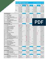 WPS PQR Checklist 2014