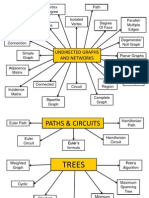 summary networks