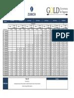 Crediffis - Tabela Zurich