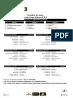 Europa League 2014-2015, il calendario