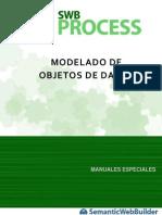 Elementos Especificacion BPMN20