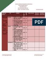 Docificación de Contenidos Programáticos de Artes i Bloque 1 47