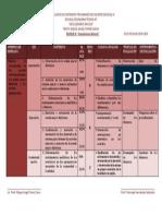 Docificación de Contenidos Programáticos de Artes III Bloque 3 47
