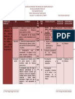 Docificación de Contenidos Programáticos de Artes III Bloque 4 47