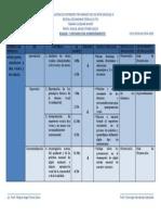DOCIFICACIÓN DE CONTENIDOS PROGRAMÁTICOS DE ARTES III          Bloque 1.docx