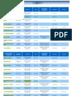 Linha Sucessoria Tabela STF