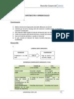 CONTRATOS COMERCIALES.docx