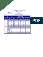 Ipc General Mensual Julio2014