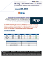 140829 ValuEngine Weekly:E House,Salesforce,Consumer Discretionary Stocks,and Suttmeier