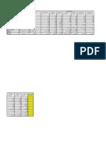 Aircraft Data Comparison