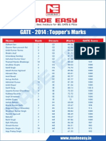 GATE Cut Off Mark 2014