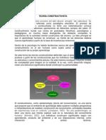 Teoria Constructivista de Aprendizaje.docx