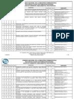 Catálogo de Fabricantes Nacionales de CANIFARMA Mayo 2014