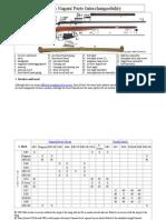 Mosin Nagant Parts Interchangeability
