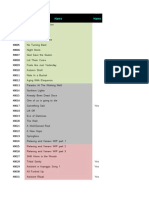 swa composition index