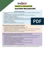 4.4. Citizen Charter Information Billboard Sample Design (1)