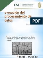 Evolución Del Procesamiento de Datos