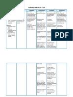Nursing Care Plan (CVA)