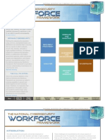 national Cybersecurity Workforce Framework 03 2013 Version1 0 for Printing