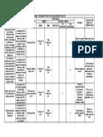 Plan Formación Autónoma La Peña V4.
