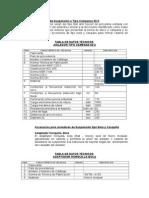 Especificaiones Tecnicas de Materiales