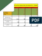 Duvan Andres Arias 8c Distribucion Ventas Autos Segun Tipo de Producto Y Tienda (1)