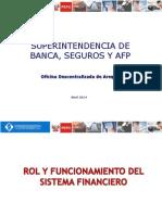 Rol y Funcionamiento Del Sistema Financiero -Productos y Servicios Financiero Mollendo - Copia
