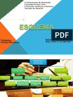 Esquema. Principios de Dcho Registral Jose Daza