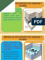 Método de Explotación Del Carbon (1)