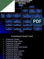 Dinas Kesehatan Kota Medan