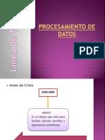Línea Del Tiempo.procesamiento de Los Datos y Tecnologia Futura.