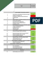 CFA Study Plan