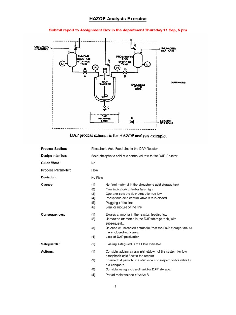 HAZOP Exercise | Chemical Engineering | Chemistry