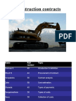 Construction Costing