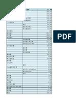 2014.04收支.pdf