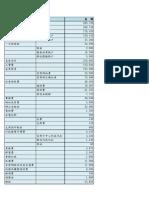 2014.03收支.pdf