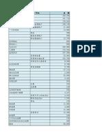 2014.05收支.pdf