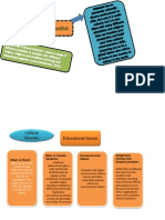 Graphic Organiser 1