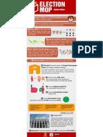 Poster Election MOP.pdf