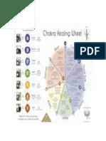 Chakra Healing Wheel