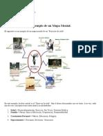 Ejemplos de Mapas Mentales Alumnos
