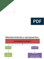 Mantenimiento Aeropuerto