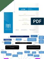 Fnchp Mapa Conceptual