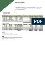 Ejercicio IVA Facturas BRASIL 2014 (1)