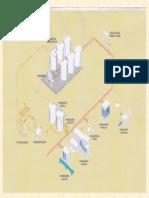 layout de planta de yogurth