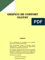 6 Gráfico de Confort Olgyay