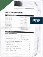 Tablas y Formulas MATEMATICAS